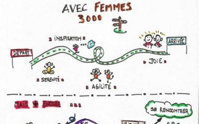 Adhérez à Femmes 3000 Bouches du Rhône